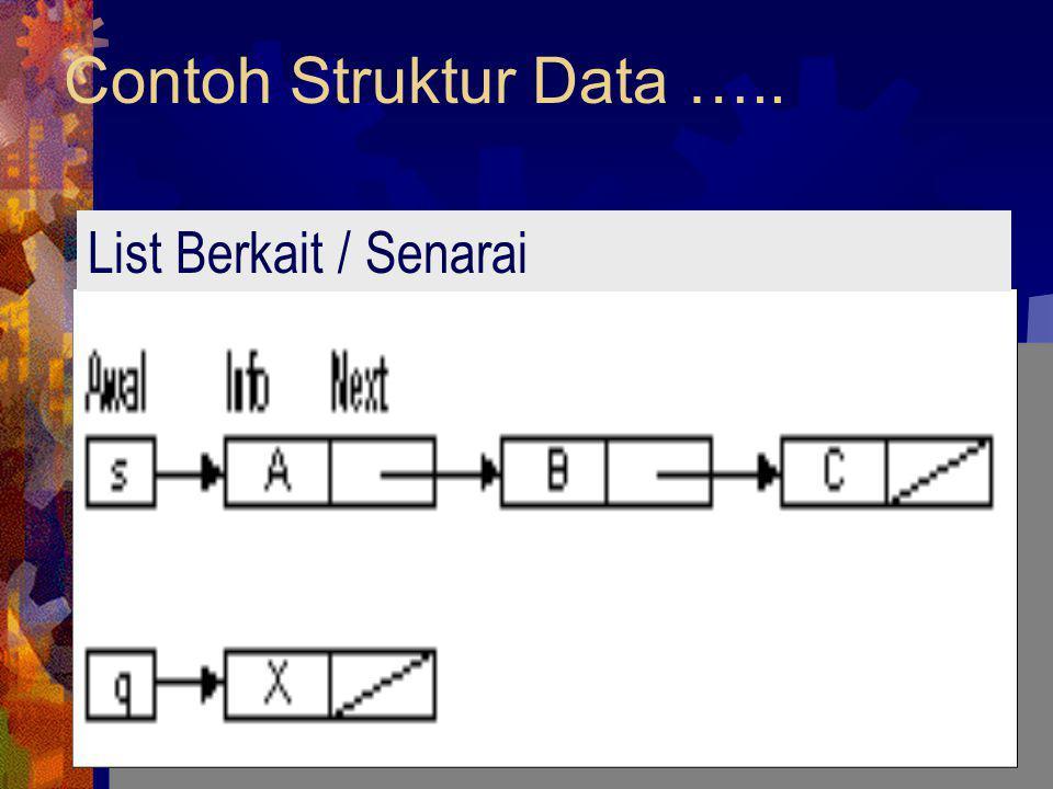 Contoh Struktur Data ….. List Berkait / Senarai