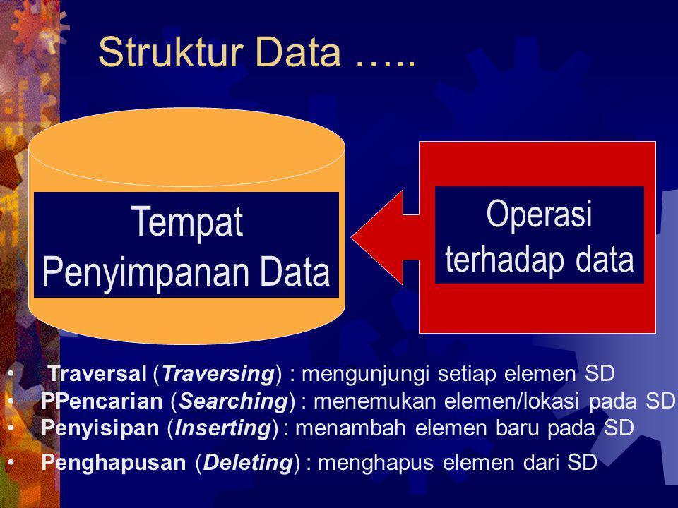 Tempat Penyimpanan Data