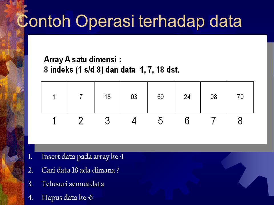 Contoh Operasi terhadap data