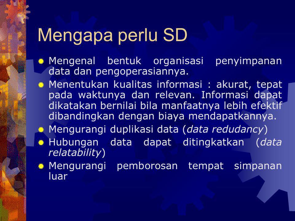 Mengapa perlu SD Mengenal bentuk organisasi penyimpanan data dan pengoperasiannya.