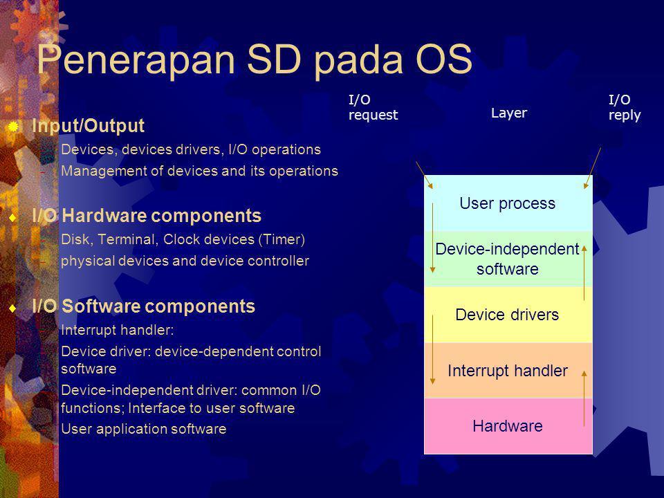 Penerapan SD pada OS Input/Output I/O Hardware components