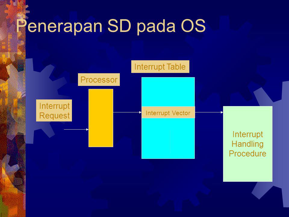 Penerapan SD pada OS Interrupt Table Processor Request Interrupt