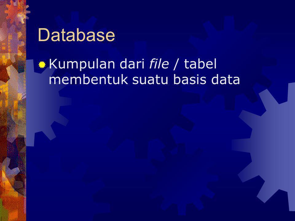 Database Kumpulan dari file / tabel membentuk suatu basis data