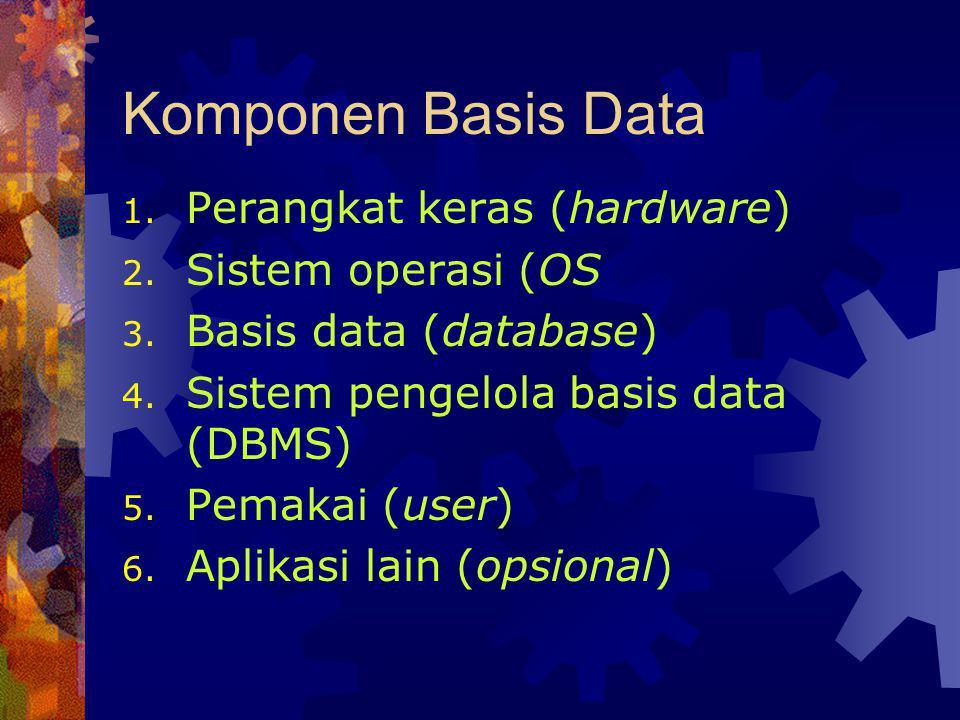 Komponen Basis Data Perangkat keras (hardware) Sistem operasi (OS