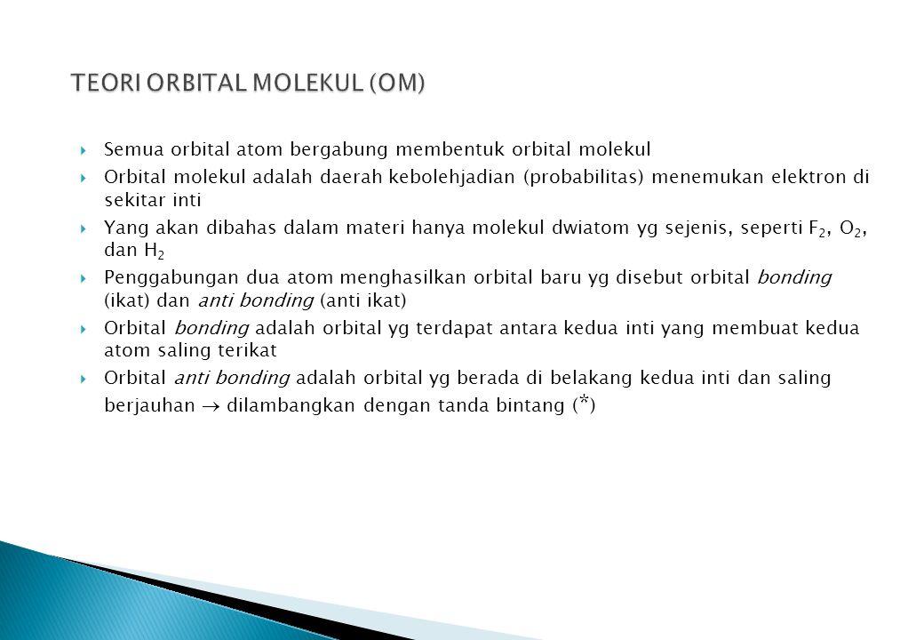 TEORI ORBITAL MOLEKUL (OM)