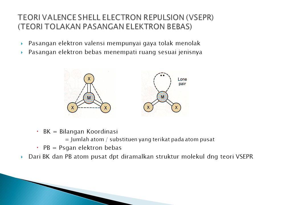 TEORI VALENCE SHELL ELECTRON REPULSION (VSEPR) (TEORI TOLAKAN PASANGAN ELEKTRON BEBAS)