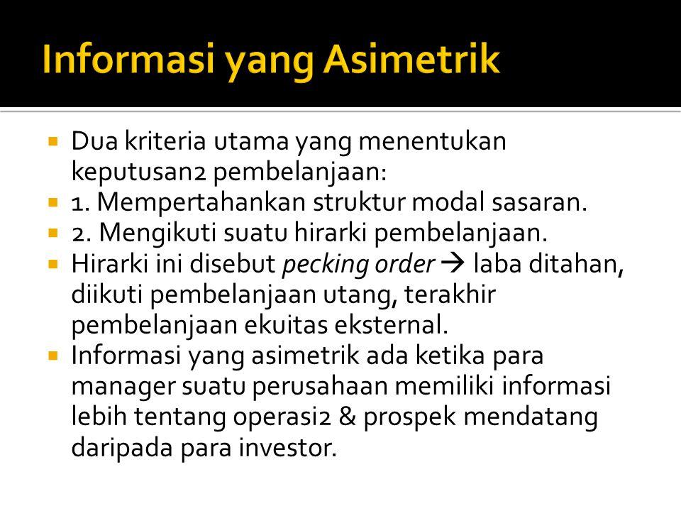Informasi yang Asimetrik