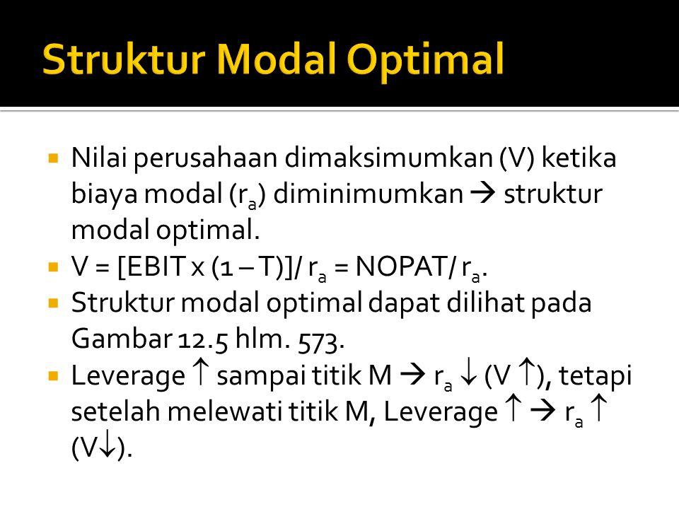 Struktur Modal Optimal