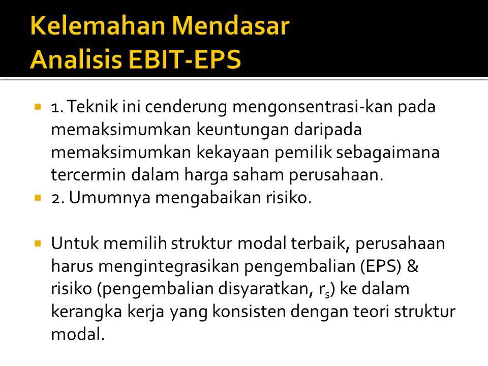 Kelemahan Mendasar Analisis EBIT-EPS
