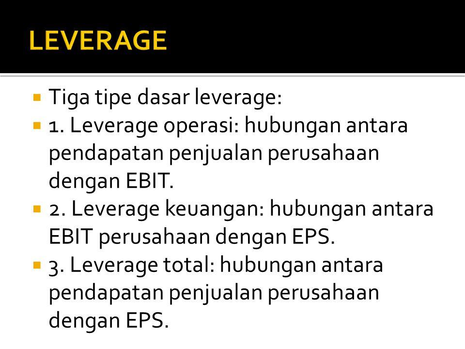 LEVERAGE Tiga tipe dasar leverage: