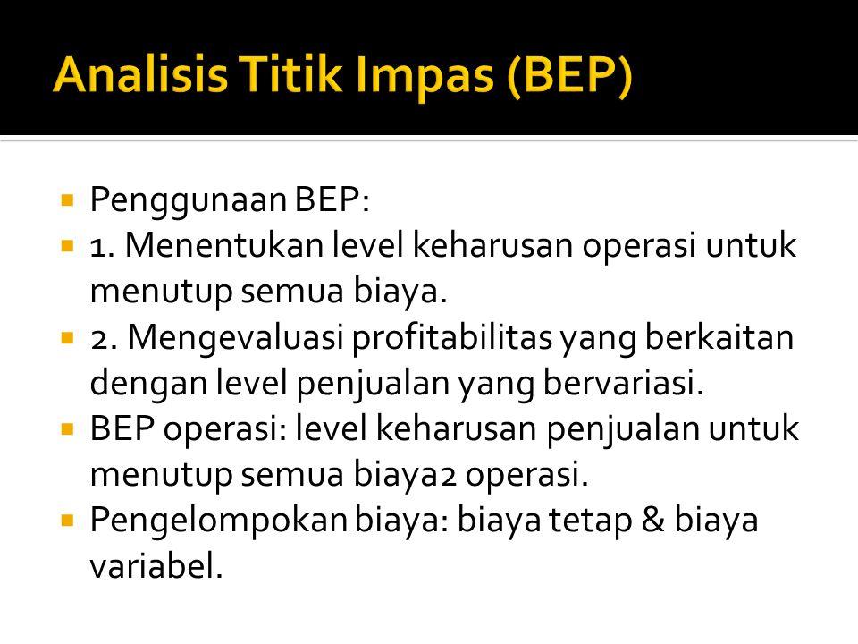 Analisis Titik Impas (BEP)
