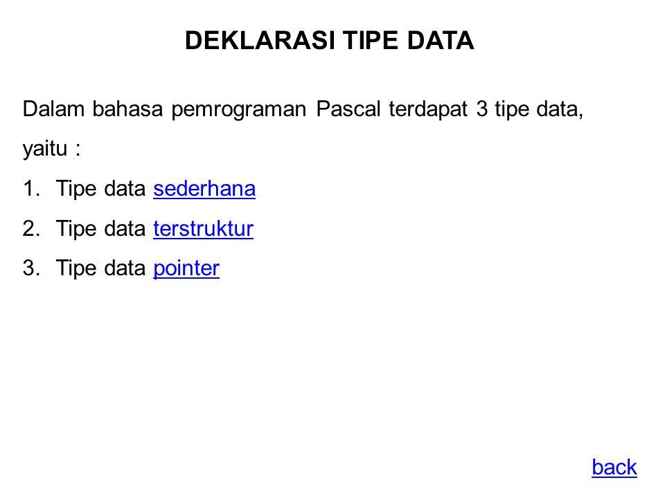 DEKLARASI TIPE DATA Dalam bahasa pemrograman Pascal terdapat 3 tipe data, yaitu : Tipe data sederhana.