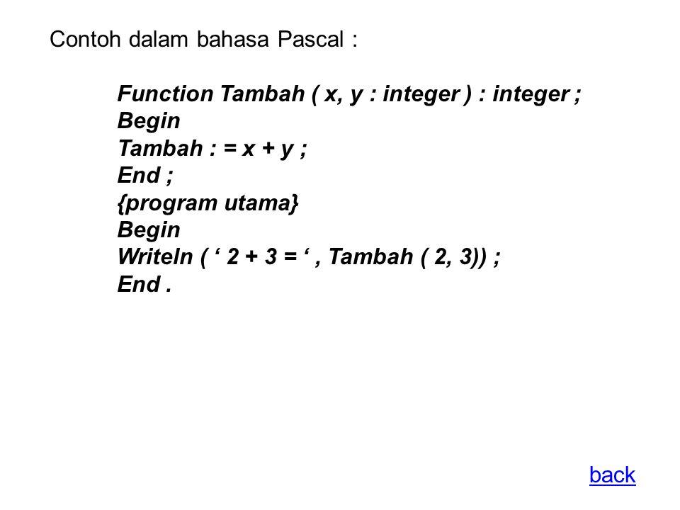 Contoh dalam bahasa Pascal :