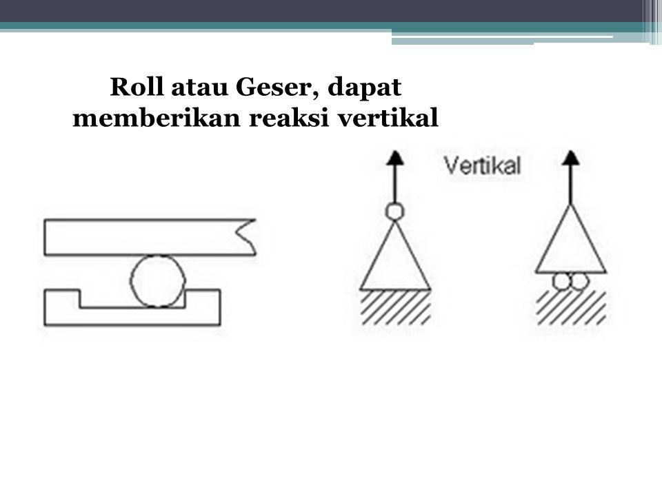 Roll atau Geser, dapat memberikan reaksi vertikal