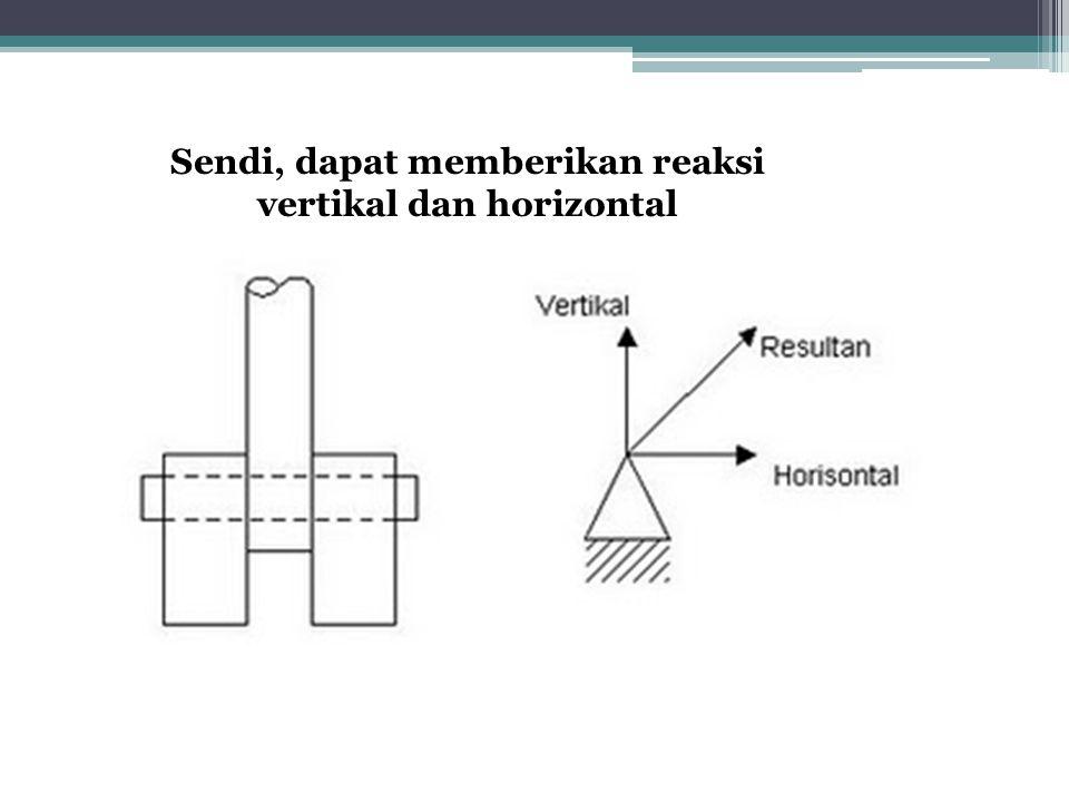 Sendi, dapat memberikan reaksi vertikal dan horizontal