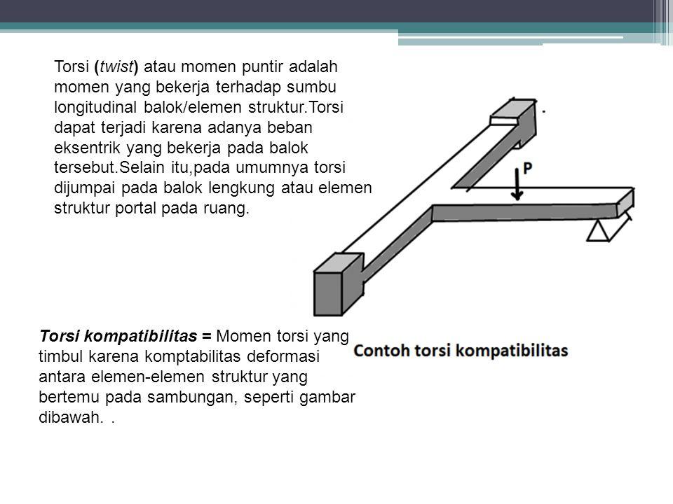 Torsi (twist) atau momen puntir adalah momen yang bekerja terhadap sumbu longitudinal balok/elemen struktur.Torsi dapat terjadi karena adanya beban eksentrik yang bekerja pada balok tersebut.Selain itu,pada umumnya torsi dijumpai pada balok lengkung atau elemen struktur portal pada ruang.