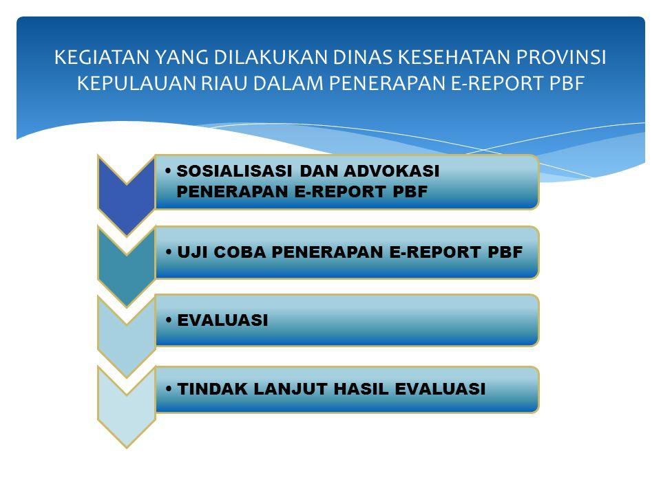 KEGIATAN YANG DILAKUKAN DINAS KESEHATAN PROVINSI KEPULAUAN RIAU DALAM PENERAPAN E-REPORT PBF