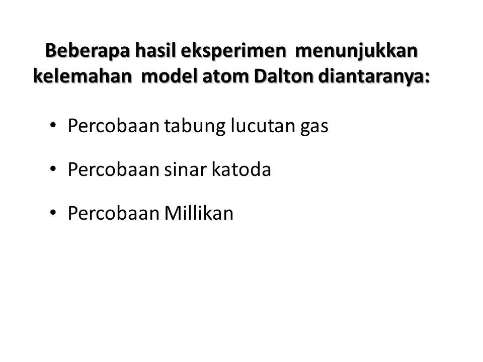 Beberapa hasil eksperimen menunjukkan kelemahan model atom Dalton diantaranya: