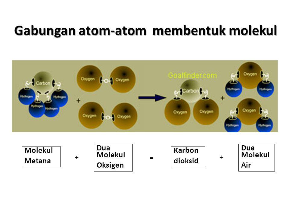 Gabungan atom-atom membentuk molekul