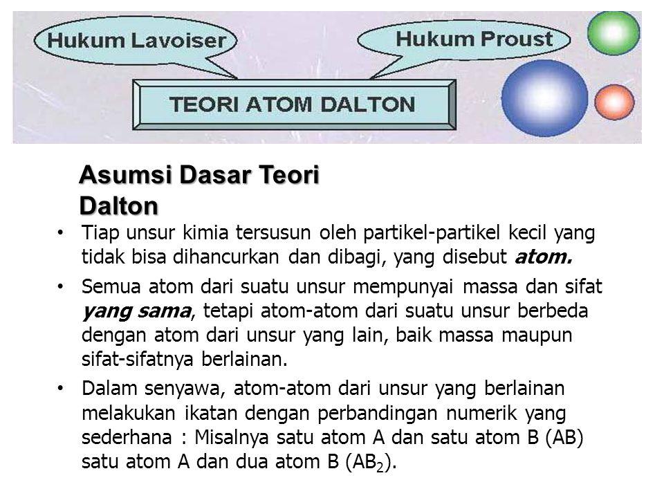 Asumsi Dasar Teori Dalton