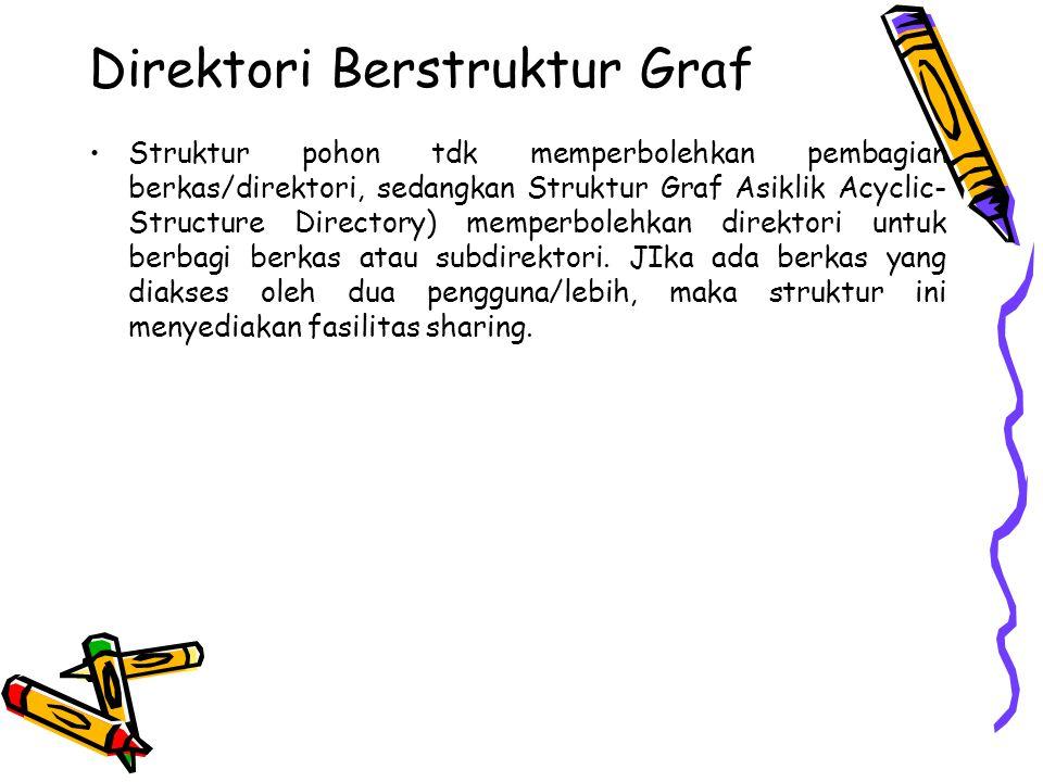 Direktori Berstruktur Graf