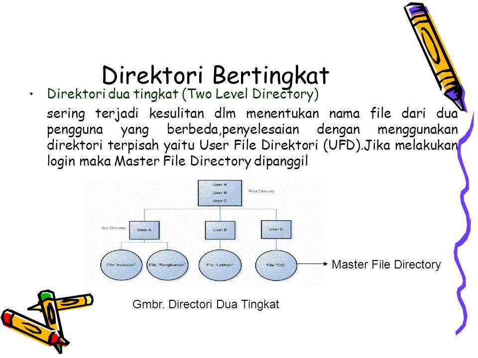 Direktori Bertingkat Direktori dua tingkat (Two Level Directory)