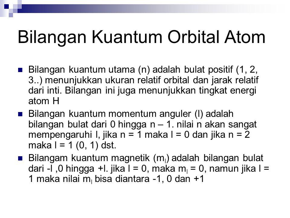Bilangan Kuantum Orbital Atom