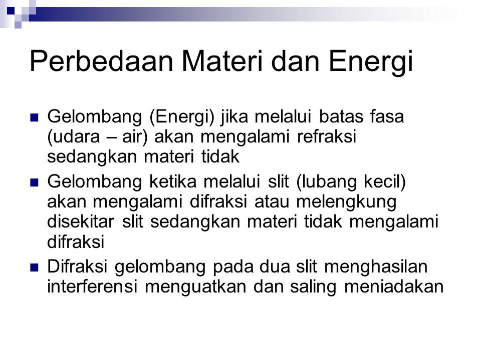 Perbedaan Materi dan Energi