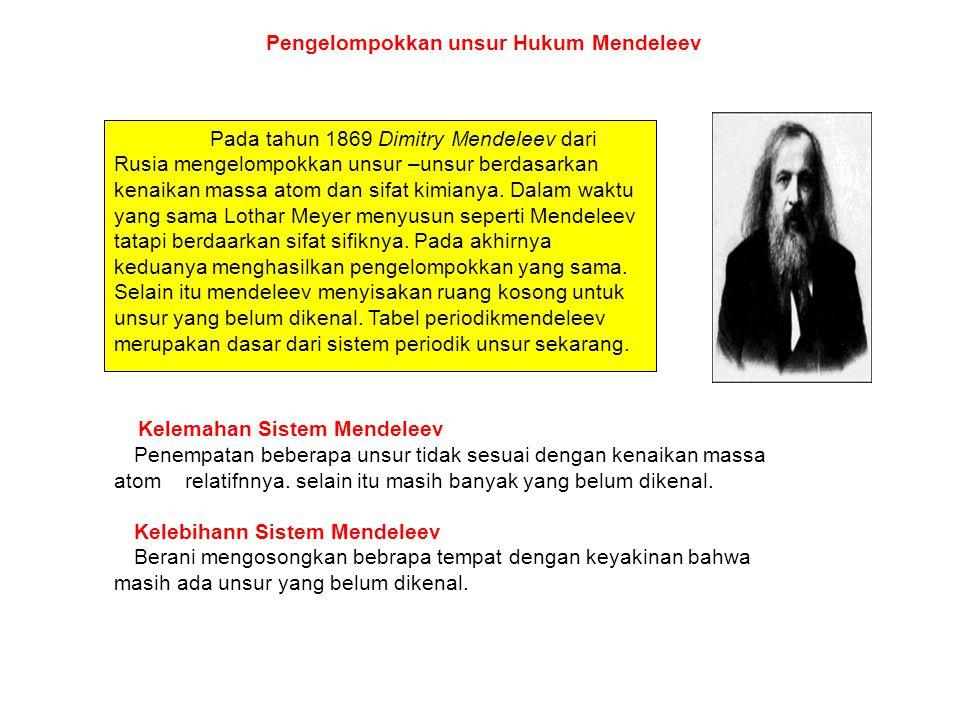 Pengelompokkan unsur Hukum Mendeleev