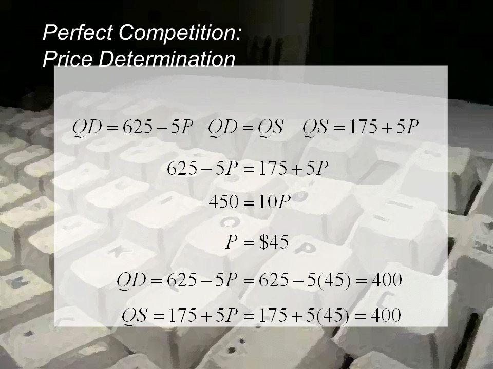 Perfect Competition: Price Determination