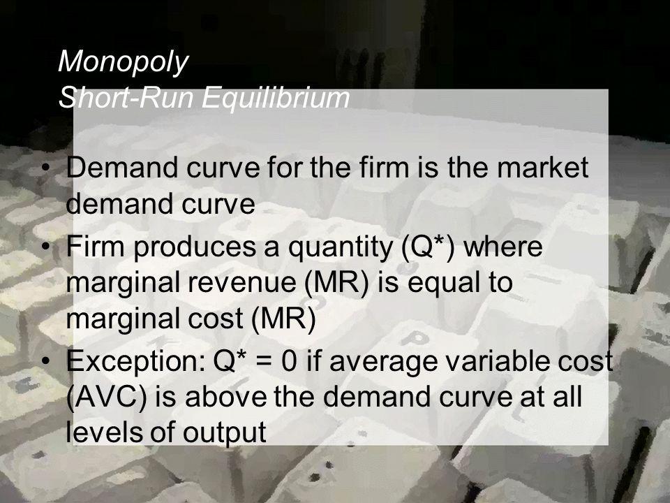 Monopoly Short-Run Equilibrium