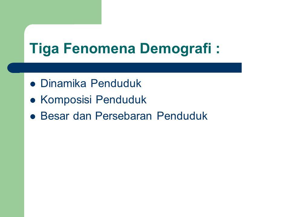 Tiga Fenomena Demografi :