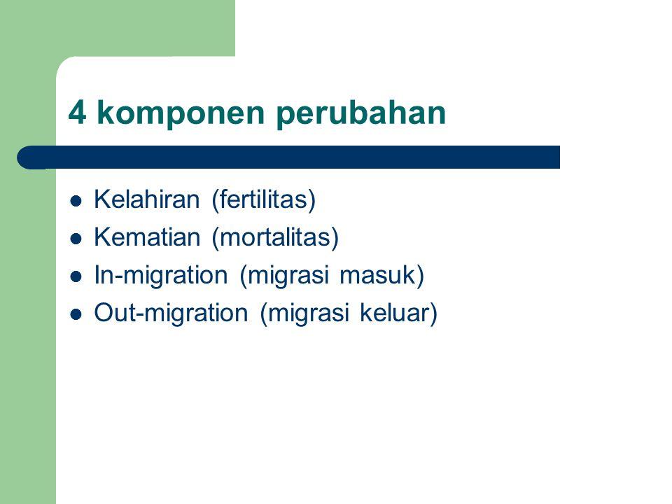 4 komponen perubahan Kelahiran (fertilitas) Kematian (mortalitas)
