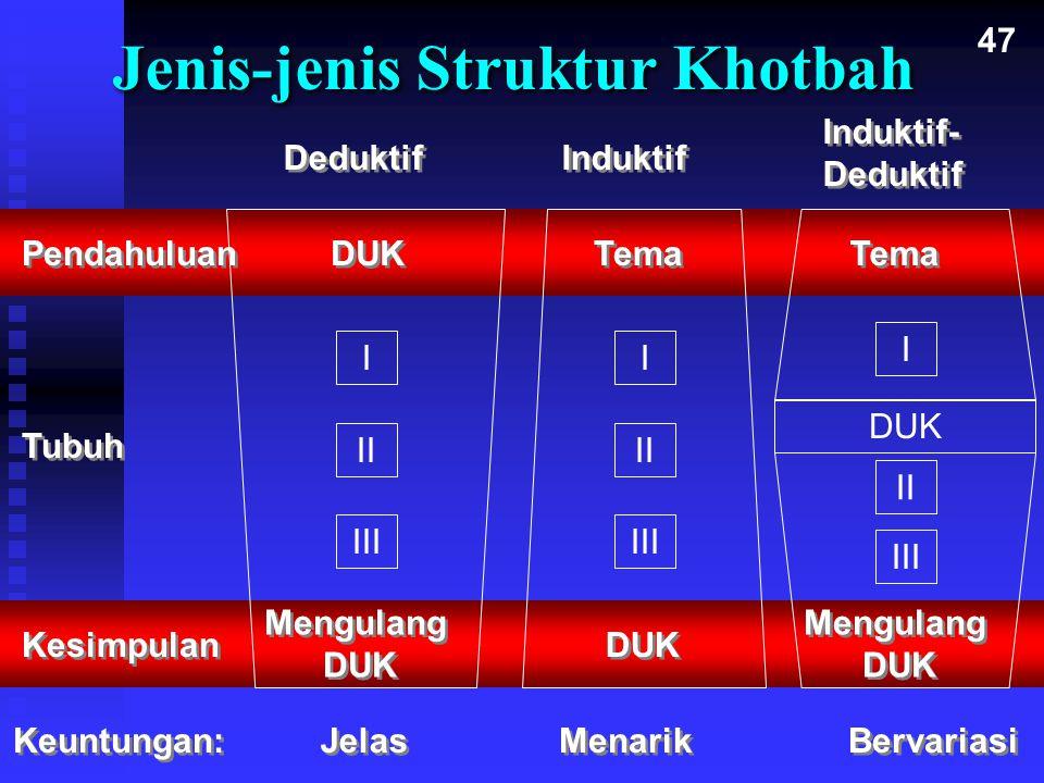 Jenis-jenis Struktur Khotbah