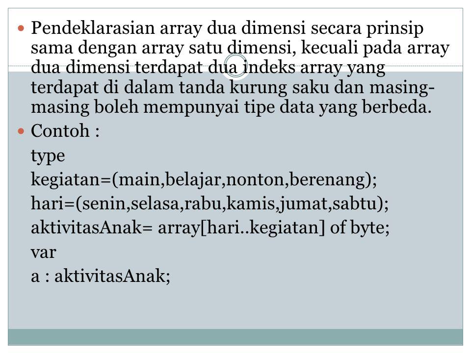 Pendeklarasian array dua dimensi secara prinsip sama dengan array satu dimensi, kecuali pada array dua dimensi terdapat dua indeks array yang terdapat di dalam tanda kurung saku dan masing-masing boleh mempunyai tipe data yang berbeda.