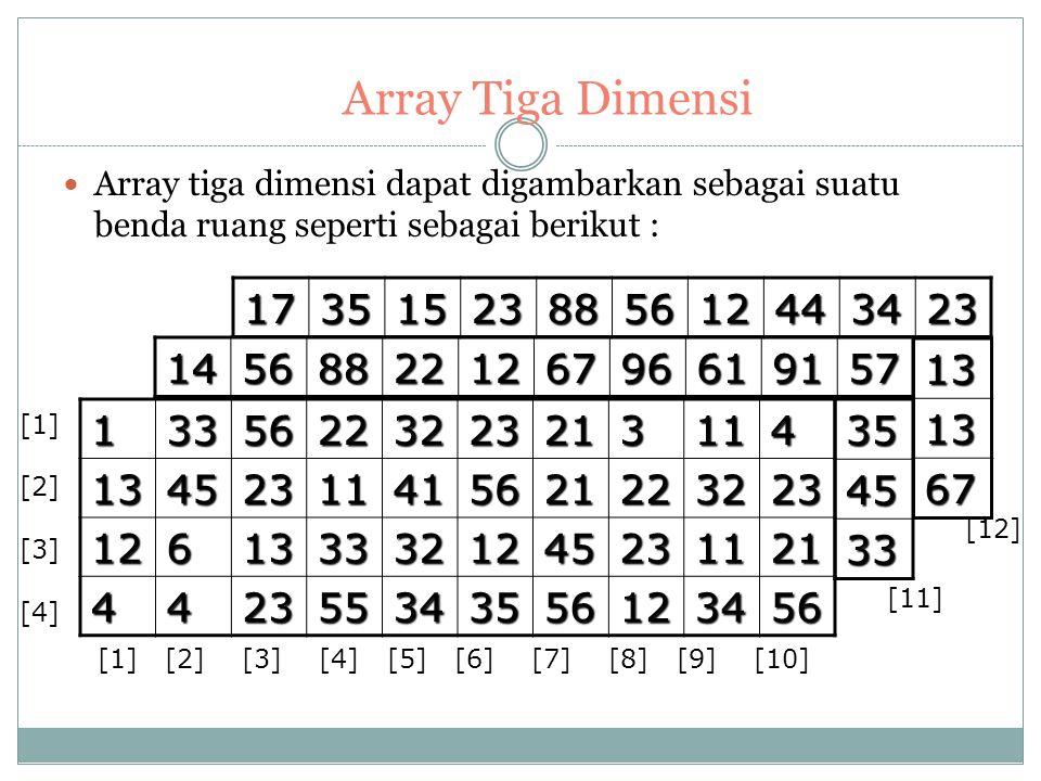 Array Tiga Dimensi Array tiga dimensi dapat digambarkan sebagai suatu benda ruang seperti sebagai berikut :