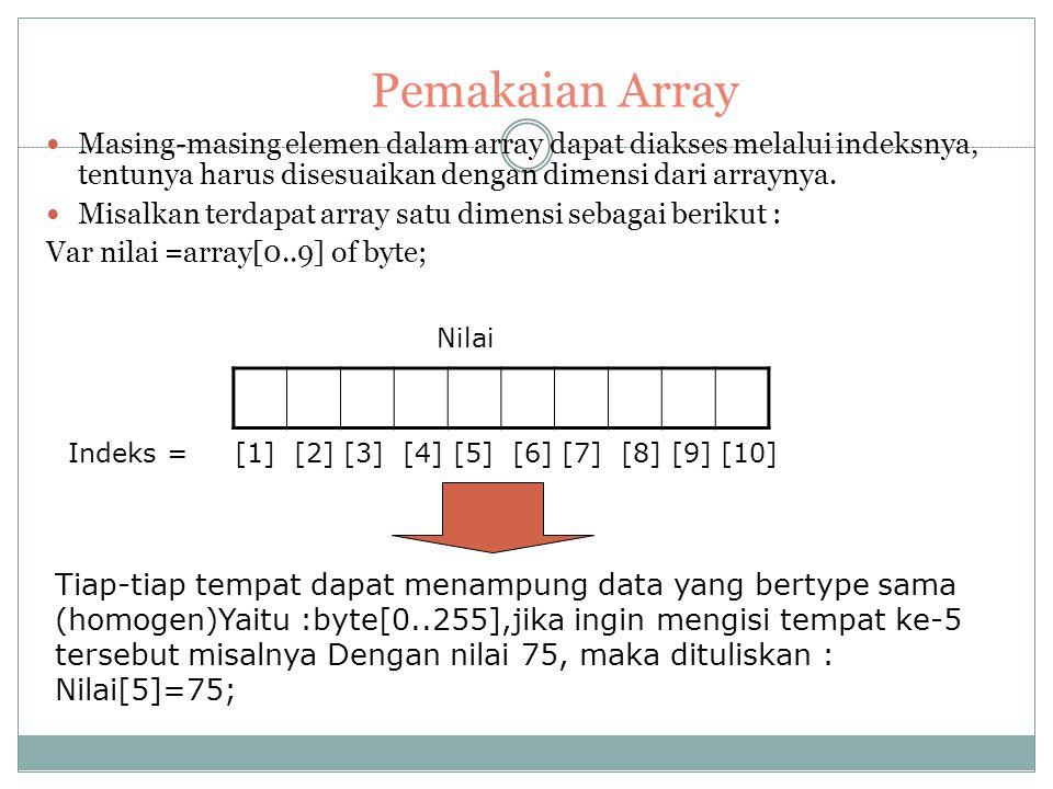 Pemakaian Array Masing-masing elemen dalam array dapat diakses melalui indeksnya, tentunya harus disesuaikan dengan dimensi dari arraynya.