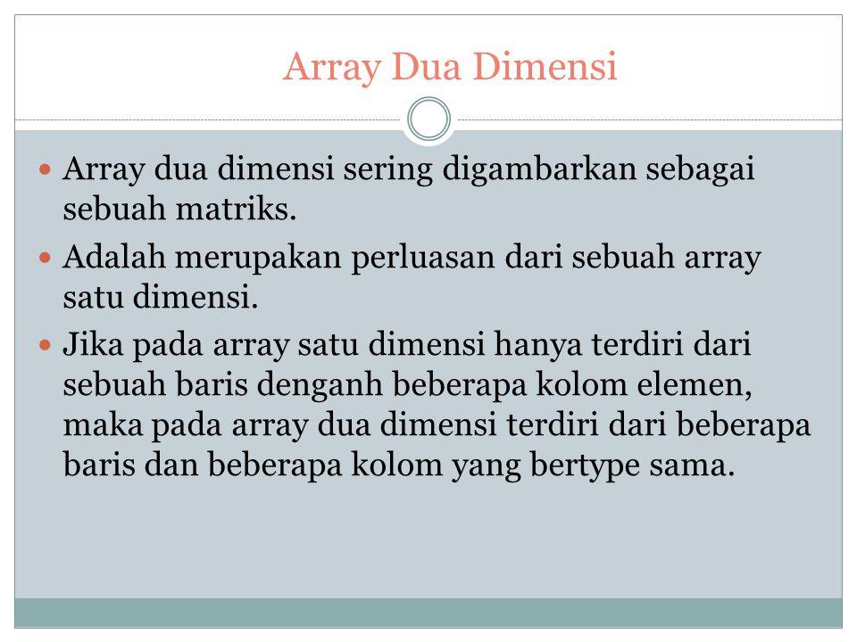 Array Dua Dimensi Array dua dimensi sering digambarkan sebagai sebuah matriks. Adalah merupakan perluasan dari sebuah array satu dimensi.