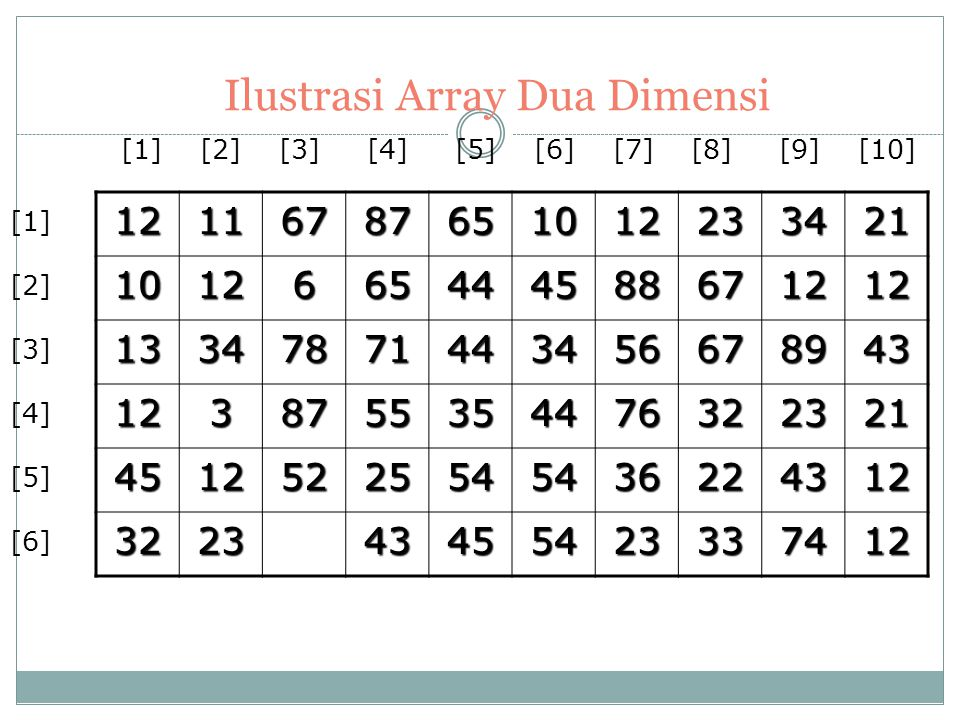 Ilustrasi Array Dua Dimensi