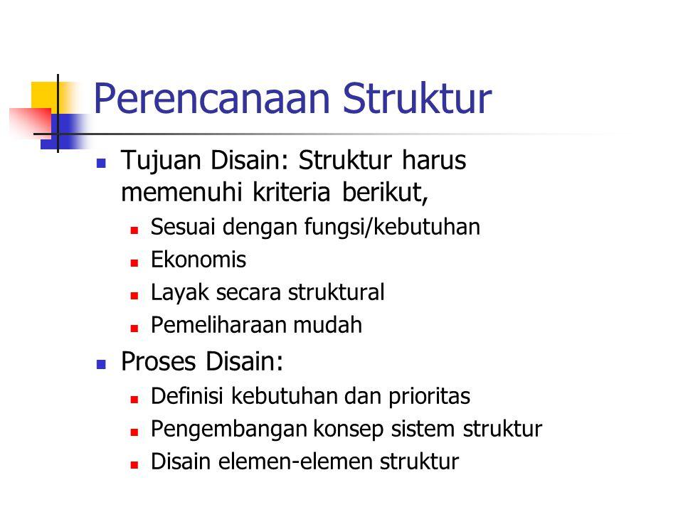 Perencanaan Struktur Tujuan Disain: Struktur harus memenuhi kriteria berikut, Sesuai dengan fungsi/kebutuhan.