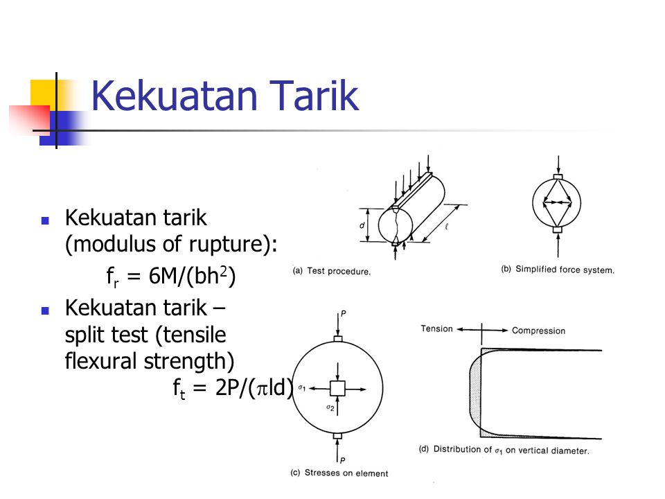 Kekuatan Tarik Kekuatan tarik (modulus of rupture): fr = 6M/(bh2)