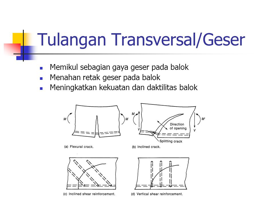 Tulangan Transversal/Geser