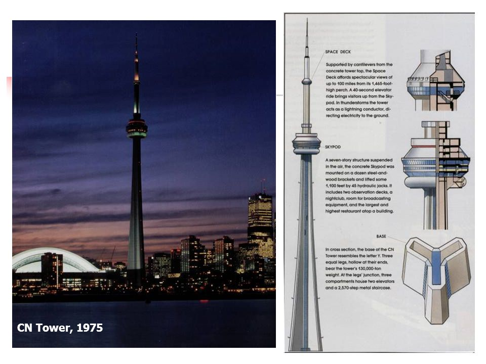 Towers CN Tower, 1975