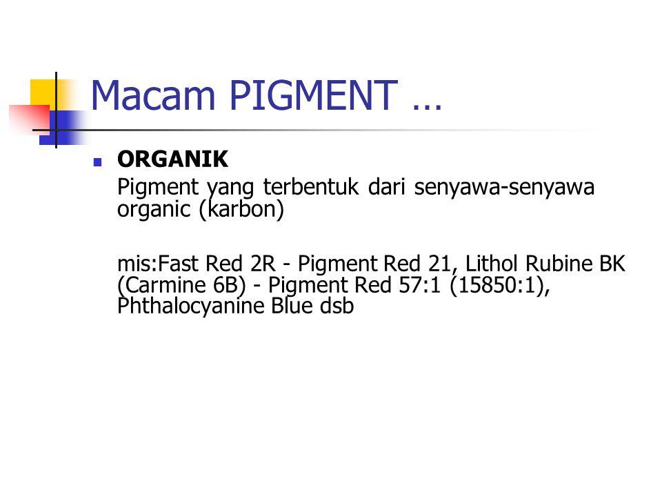 Macam PIGMENT … ORGANIK