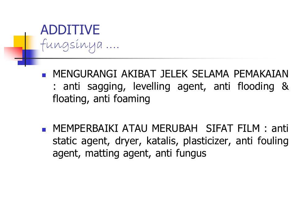 ADDITIVE fungsinya …. MENGURANGI AKIBAT JELEK SELAMA PEMAKAIAN : anti sagging, levelling agent, anti flooding & floating, anti foaming.
