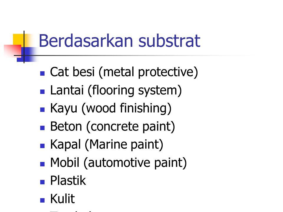 Berdasarkan substrat Cat besi (metal protective)