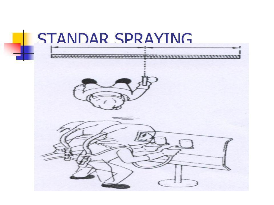 STANDAR SPRAYING
