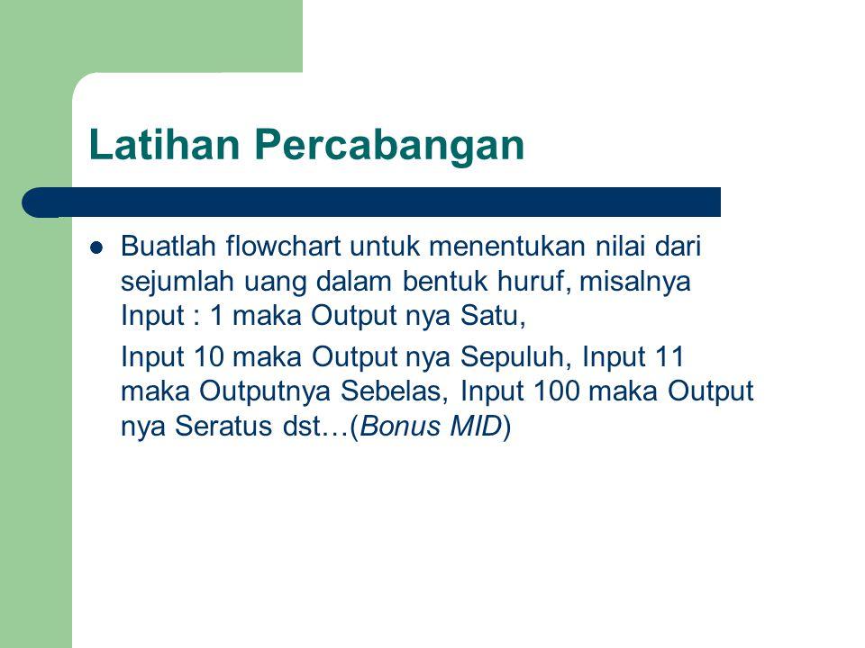 Latihan Percabangan Buatlah flowchart untuk menentukan nilai dari sejumlah uang dalam bentuk huruf, misalnya Input : 1 maka Output nya Satu,