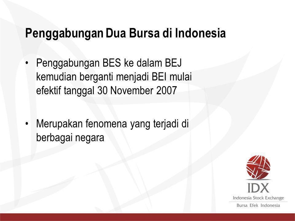 Penggabungan Dua Bursa di Indonesia