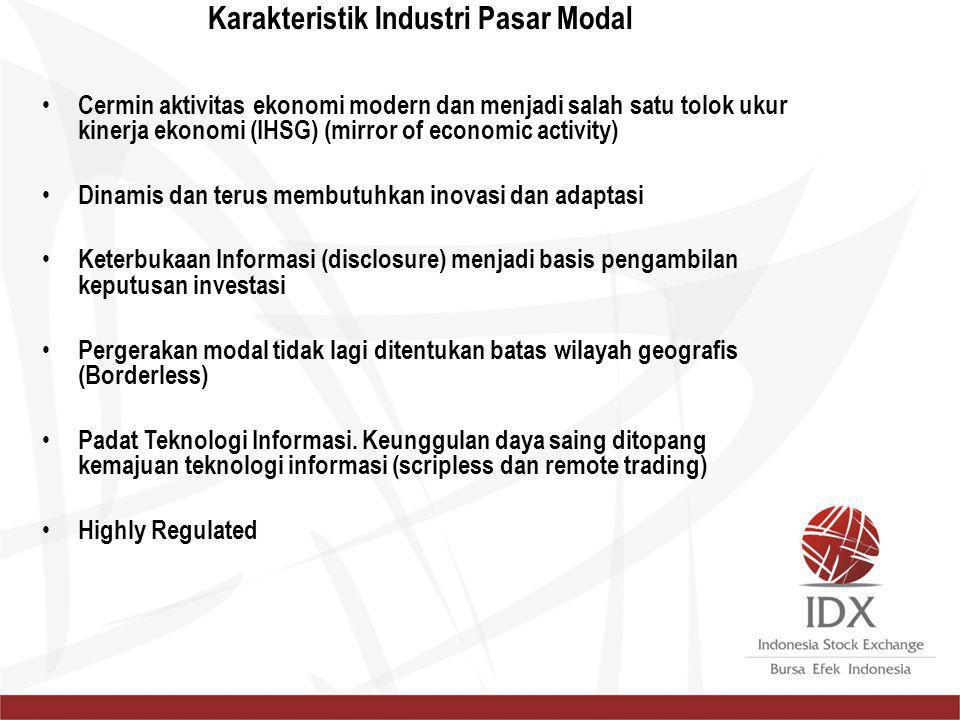 Karakteristik Industri Pasar Modal